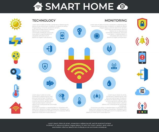 Iconos de casa digitales inteligentes inalámbricos