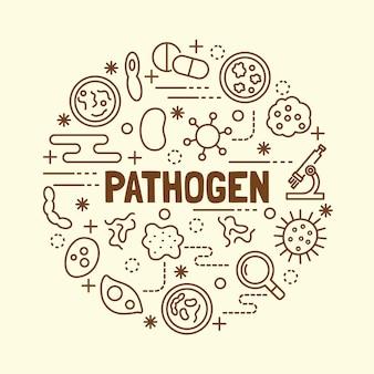 Iconos de la delgada línea patógeno mínimo conjunto