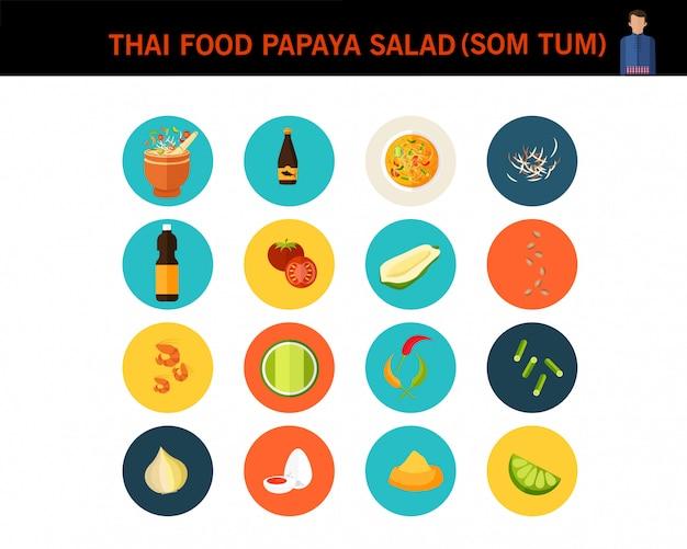 Iconos planos del concepto tailandés de la ensalada de la papaya de la comida