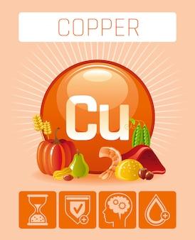 Iconos de suplemento de vitamina mineral de cobre cu. símbolo de comida y bebida dieta saludable, plantilla de cartel de infografías médicas 3d. diseño de beneficios planos