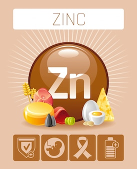Iconos de suplemento de vitaminas minerales zinc zn. símbolo de comida y bebida dieta saludable, plantilla de cartel de infografías médicas 3d. diseño de beneficios planos