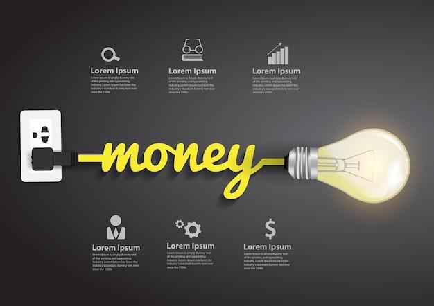 Idea creativa de la bombilla del concepto del dinero