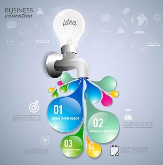 Idea flujo agua lluvia de ideas concepto infográfico.