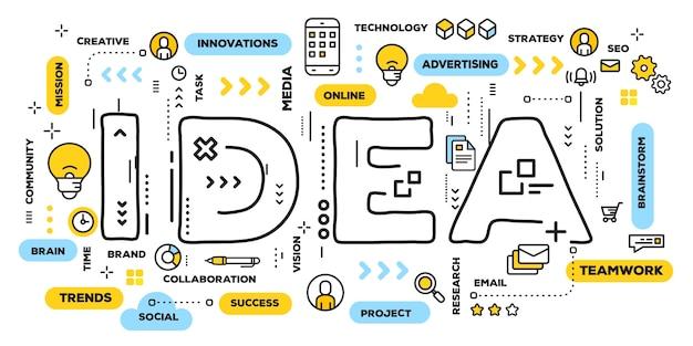Idea, palabra, letras, tipografía, con, línea, iconos