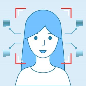 Identificación de la cara