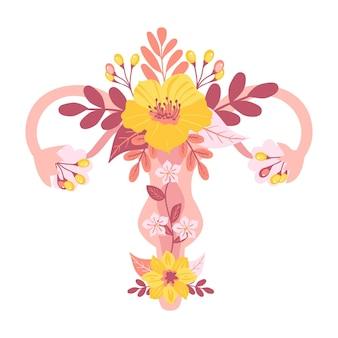 Ilustración abstracta del sistema reproductor femenino con flores