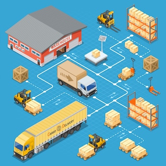 Ilustración de almacenamiento y entrega de almacén