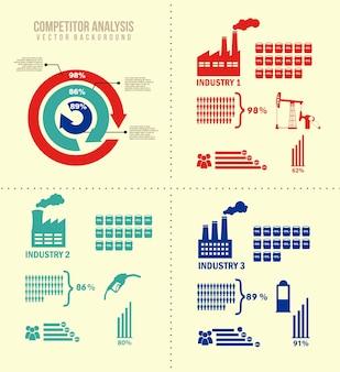 Ilustración de análisis de competidor con fondo de vector de infografía