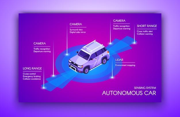 Ilustración de automóvil autónomo de un vehículo inteligente robótico sin conductor o que se conduce solo.