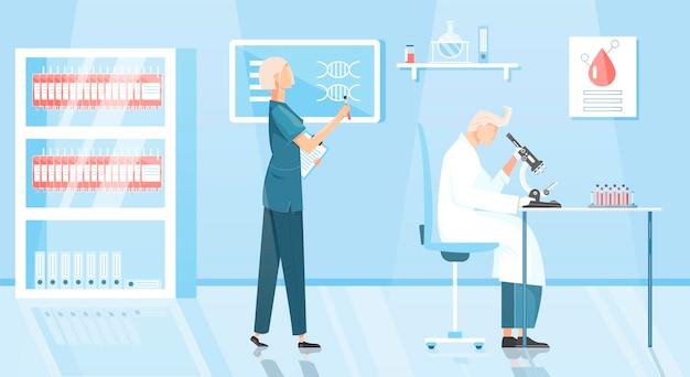 Ilustración de banco de sangre con donación y análisis.