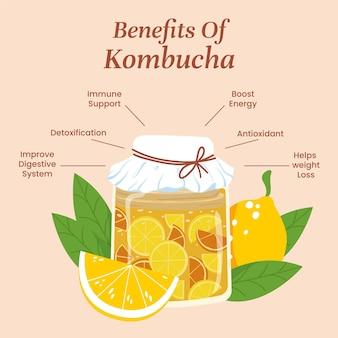 Ilustración de beneficios de té de kombucha