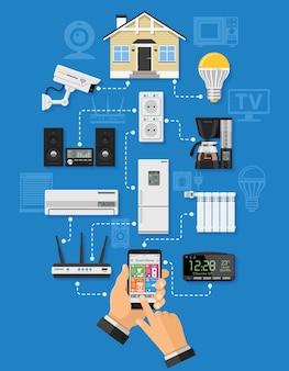 Ilustración de casa inteligente e internet de las cosas
