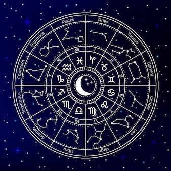 Ilustración de círculo de astrología del zodiaco