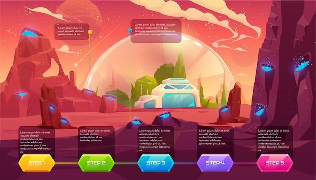 Ilustración de la colonización del planeta, plantilla de línea de tiempo de infografía
