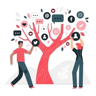 Ilustración del concepto de árbol de redes sociales