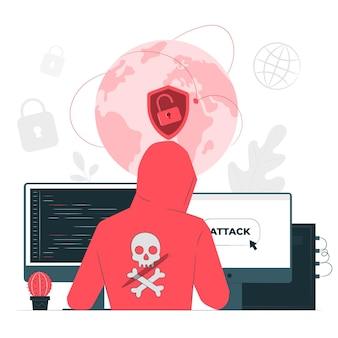 Ilustración del concepto de ataque cibernético