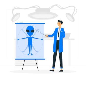 Ilustración del concepto de ciencia alienigena