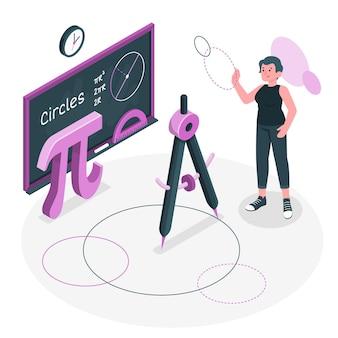 Ilustración del concepto de círculos