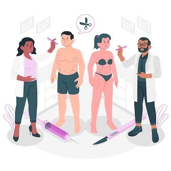 Ilustración del concepto de cirugía plástica
