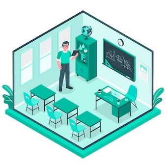 Ilustración del concepto de clase