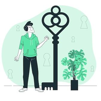 Ilustración del concepto clave