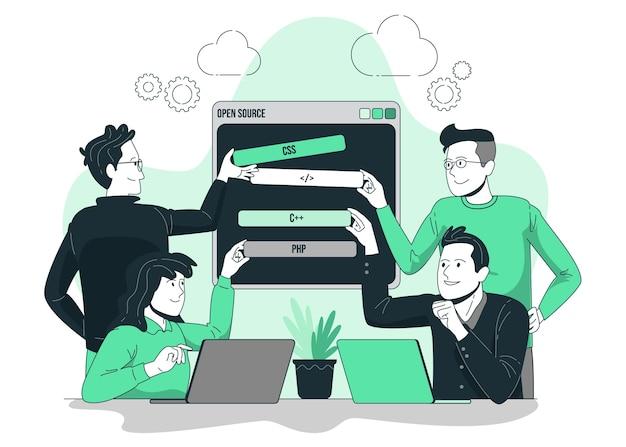 Ilustración del concepto de código abierto