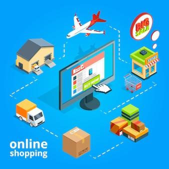 Ilustración del concepto de comprar artículos en la tienda en línea. pedidos desde la computadora