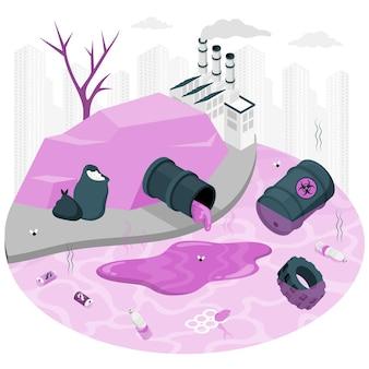 Ilustración del concepto de contaminación del agua