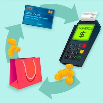 Ilustración del concepto de devolución de dinero