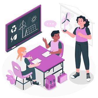 Ilustración del concepto de educación ecológica