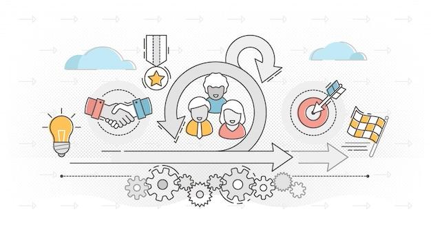 Ilustración de concepto de esquema scrum, proceso de desarrollo de software.