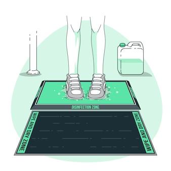 Ilustración del concepto de esterilla desinfectante