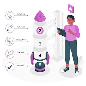 Ilustración del concepto de etapas del proyecto