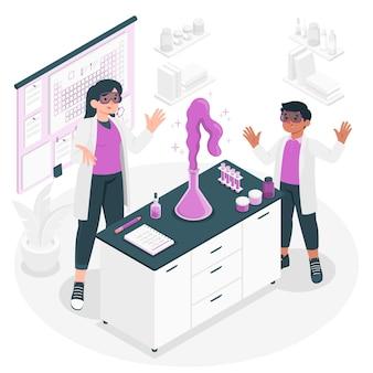 Ilustración de concepto de experimento creativo