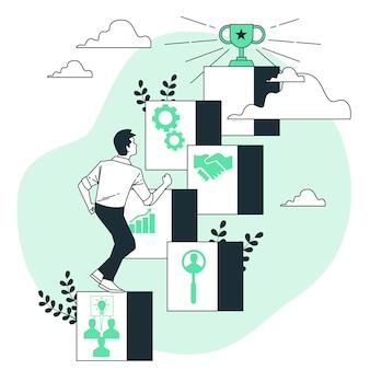 Ilustración del concepto de factores de éxito