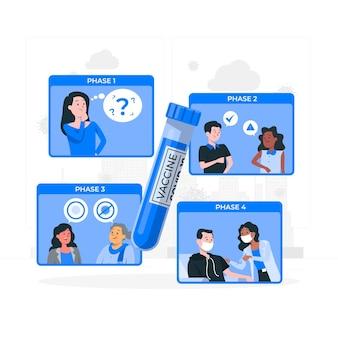 Ilustración de concepto de fases de vacuna