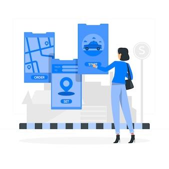 Ilustración del concepto de flujo de usuario