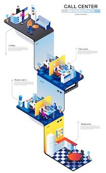 Ilustración de concepto isométrico moderno de centro de llamadas