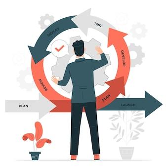 Ilustración del concepto de iteración del producto