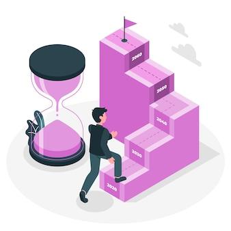Ilustración del concepto de línea de tiempo