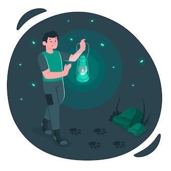 Ilustración del concepto de linterna