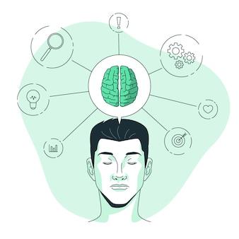 Ilustración del concepto de mapa mental