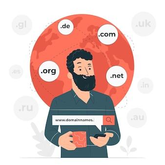 Ilustración del concepto de nombres de dominio