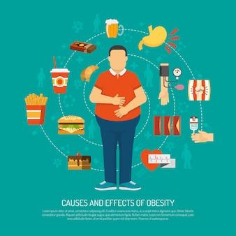 Ilustración del concepto de la obesidad