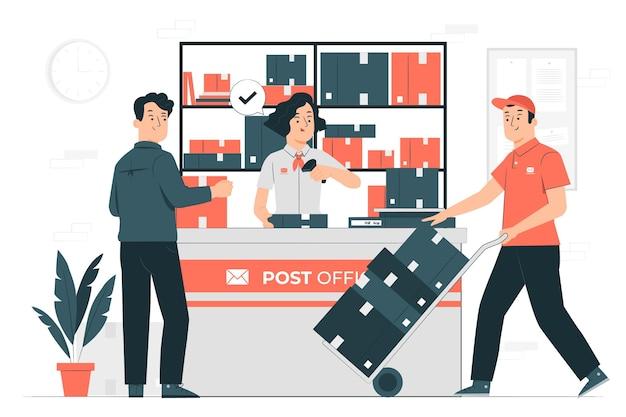 Ilustración del concepto de oficina de correos