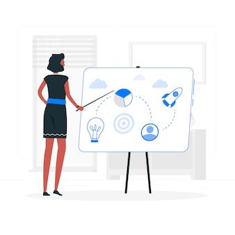 Ilustración del concepto de plan de negocios