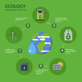Ilustración del concepto de plantilla de infografía eco combustible