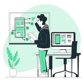 Ilustración del concepto de proceso de creación de prototipos