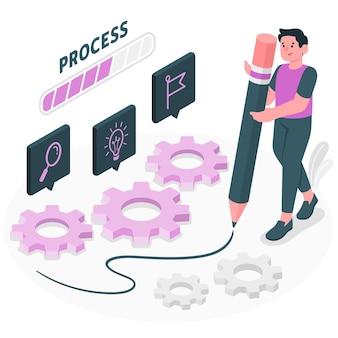 Ilustración del concepto de proceso