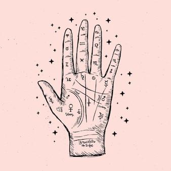 Ilustración del concepto de quiromancia con la mano